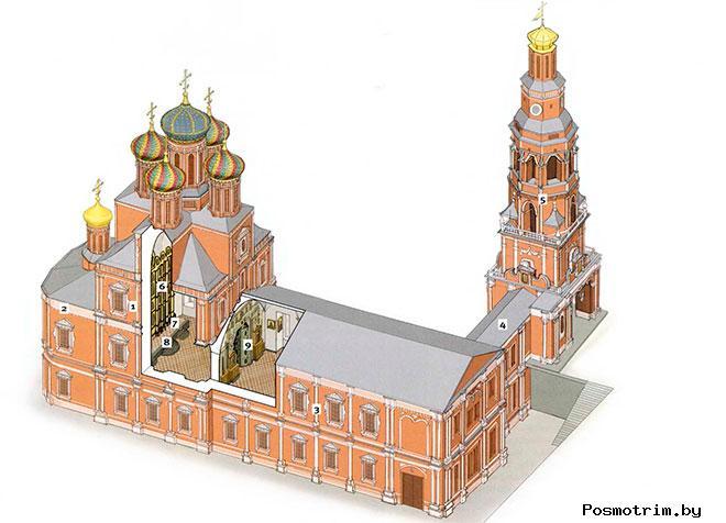 Архитектура Рождественской церкви Нижнего Новгорода