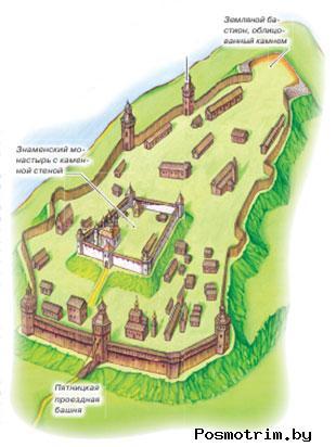 План Курской крепости