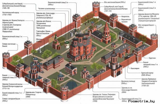 Ансамбль Донского монастыря Москвы