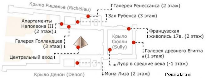 Строения комплекса Лувра