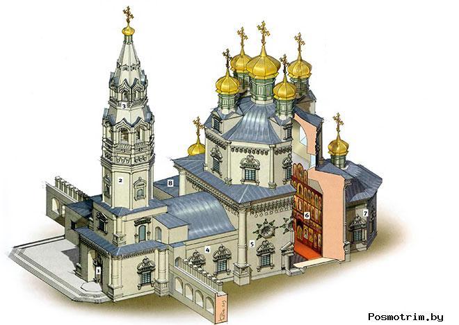 Архитектура Свято-Троицкого собора Верхотурья