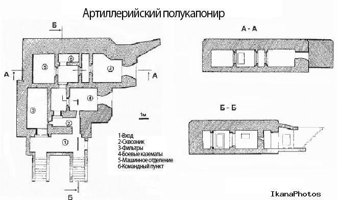 Чертёж ДОТ Линии Сталина Минского укрепрайона
