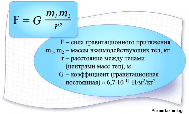 Закон всемирного тяготения формула Ньютона