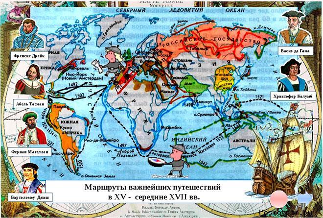 Великие географические открытия  кратко