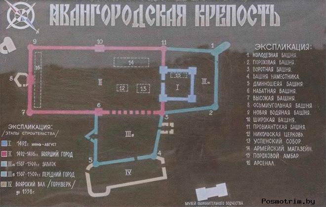 Ивангородская крепость структура