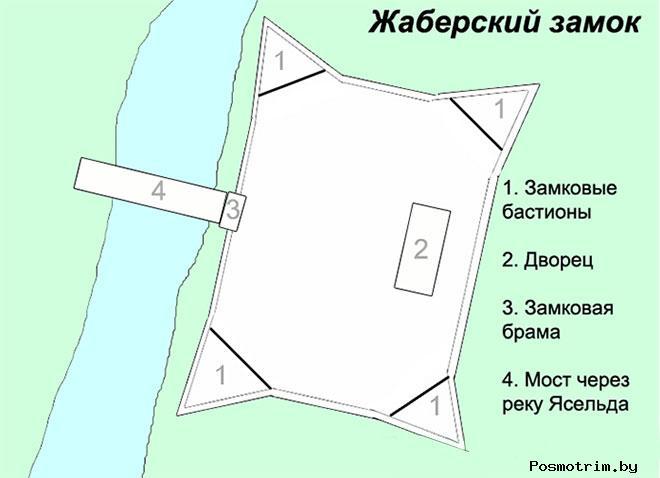 Жаберский замок в деревне Жабер Брестской области