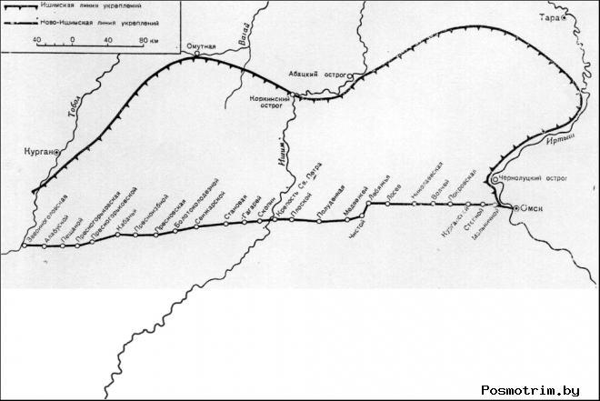 Тоболо - Ишимская оборонительная линия