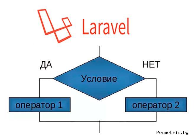 Создание своего условного оператора типа if для шаблонизатора Blade в Laravel