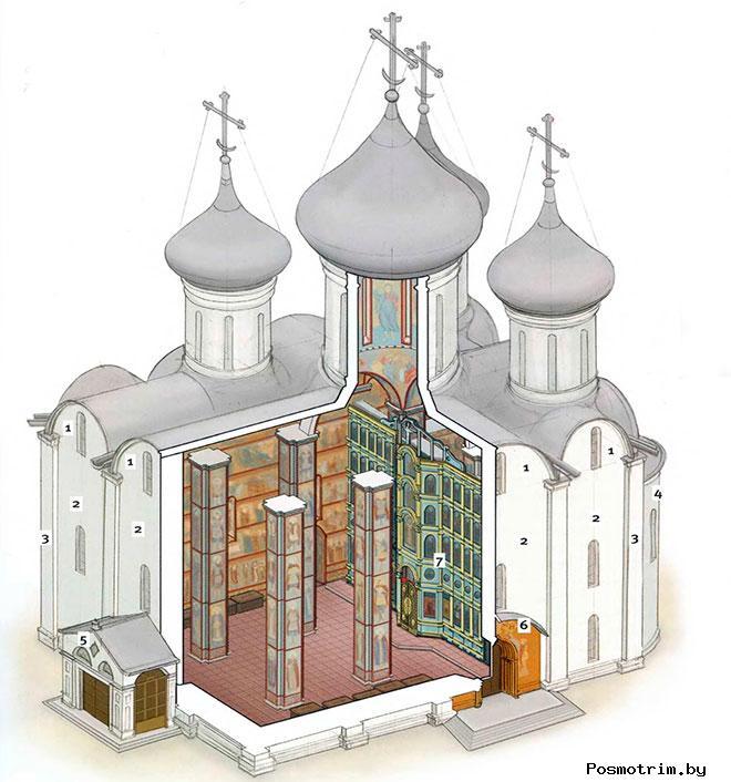 Архитектура Софийского собора в Вологде