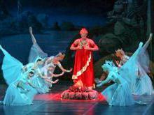 Сцена Большого театра в Минске