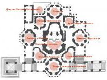 Описание храма план и название церквей
